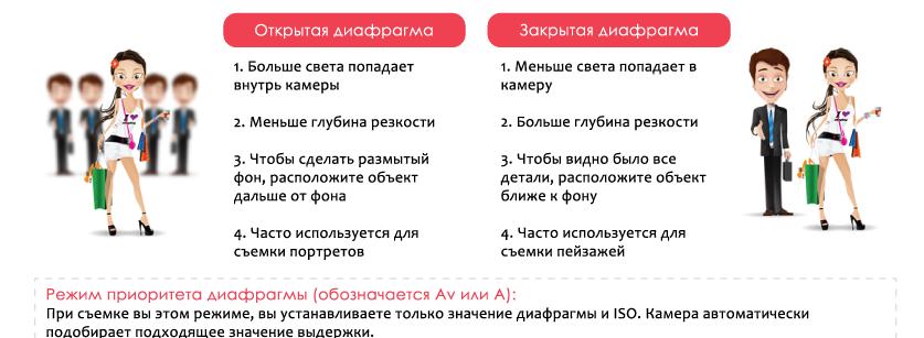 НИКОН Д3100. КАК НАСТРОИТЬ ФОТОАППАРАТ