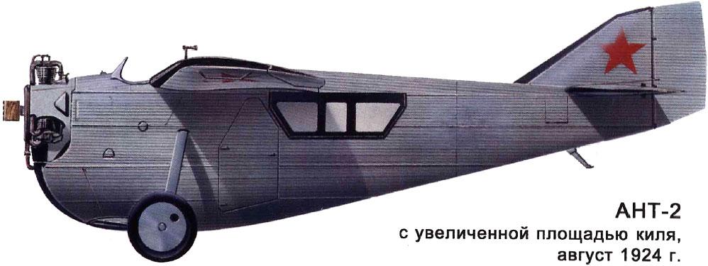 Самолеты Туполева конструктора военных и пассажирских самолетов