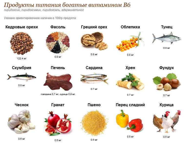 витамин б6 уколы