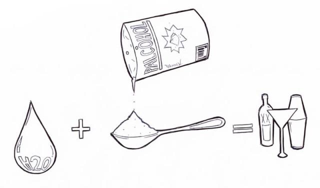 порошковая водка