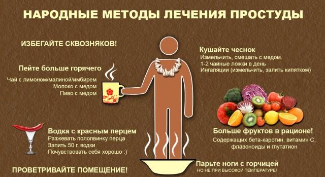 кашель после простуды, кашель после простуды не проходит, сухой кашель после простуды, остался кашель после простуды, после простуды долго не проходит кашель