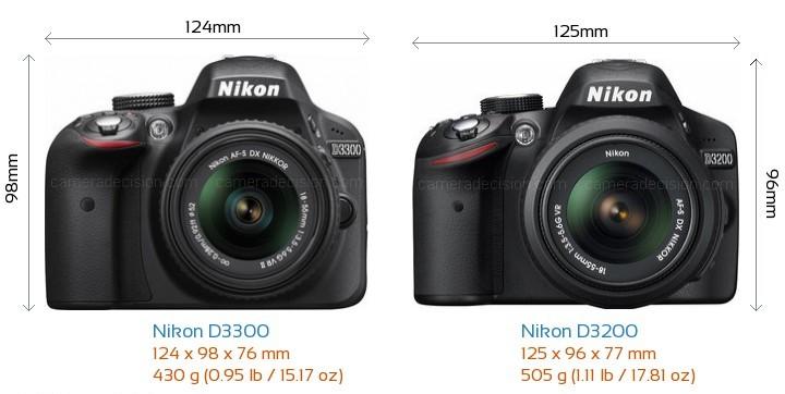 Зеркальный фотоаппарат НИКОН Д3300 характеристики