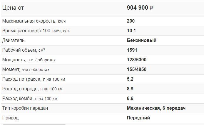 Хендай Элантра 2017 новый кузов комплектации и цены фото