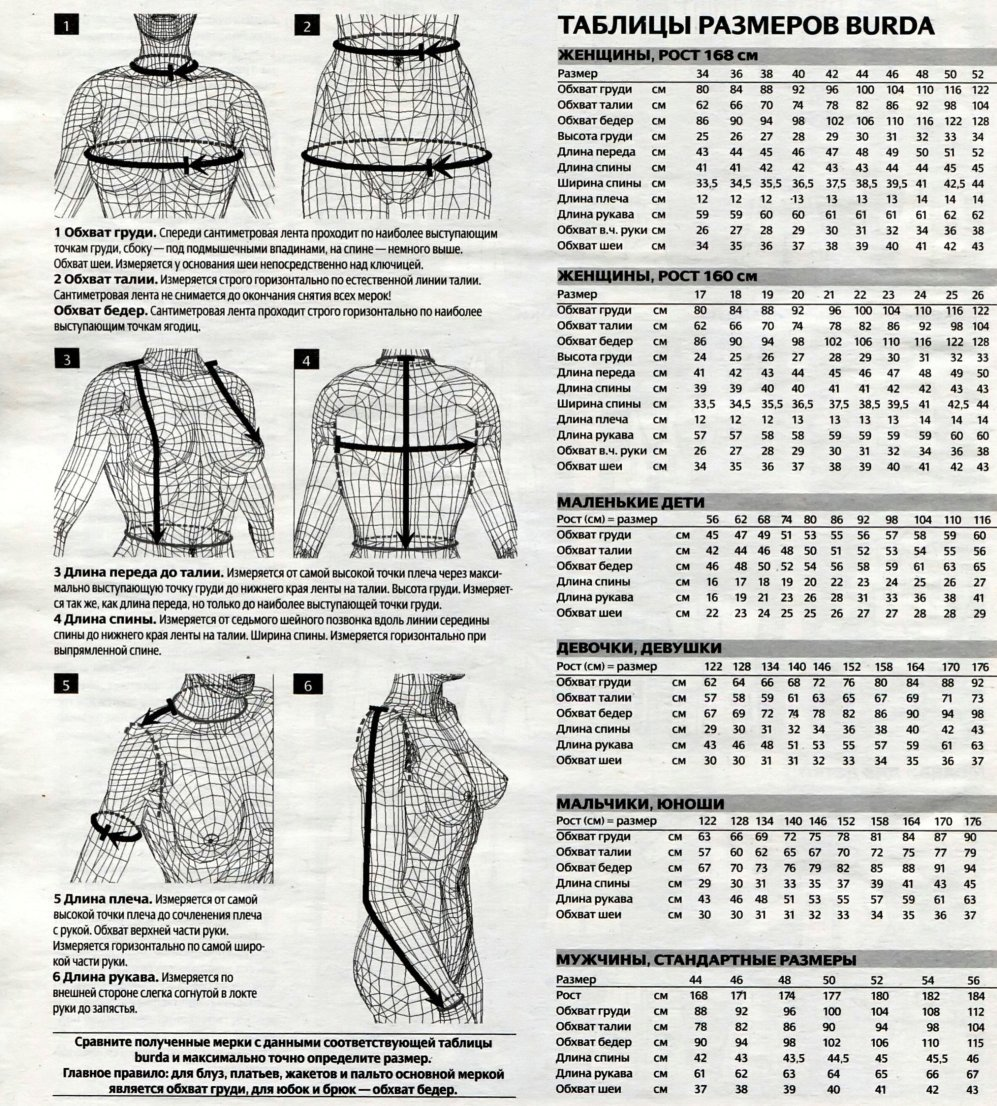 Как определить размер одежды,Tablitsa sootvetstviya razmerov odezhdy