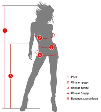 размер одежды