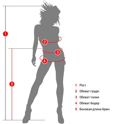 Как определить размер одежды? Размер одежды россия китай