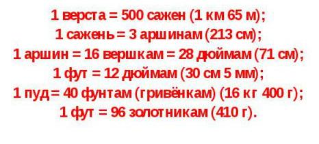 ЧЕМУ РАВЕН АРШИН СТАРИННЫЕ РУССКИЕ МЕРЫ