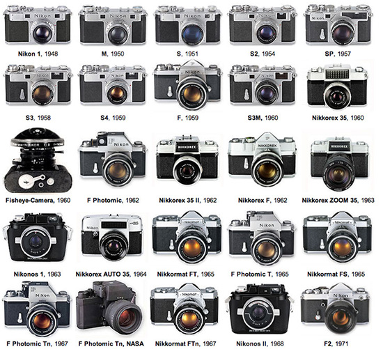 Фотоаппарат никон какой лучше купить,какой фотоаппарат никон лучше