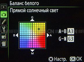 объективы никон д5200