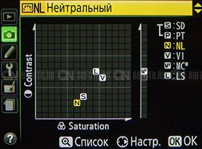 никон д5200 фото