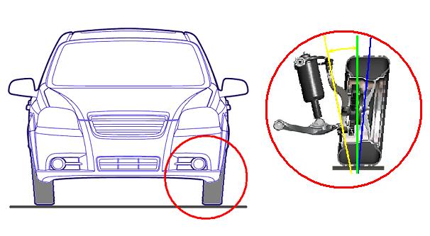Что такое развал схождение колес